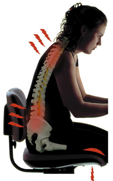 sitting at desk - backpain points